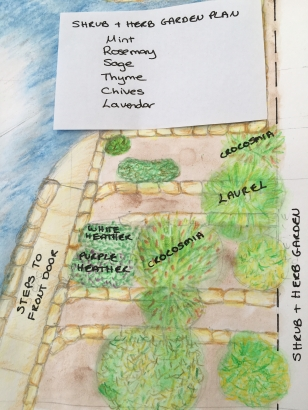Herb and Shrub plan and shopping list